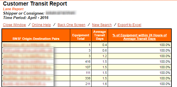 bnsf transit report
